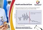 Core Maths postcard - Health and Social Care